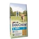 Dog Chow Puppy Kip 14 kg