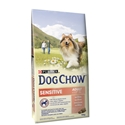 Dog Chow Adult Sensitive 14 kg