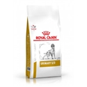 Royal Canin Urinary S/O Hond 7,5 kg